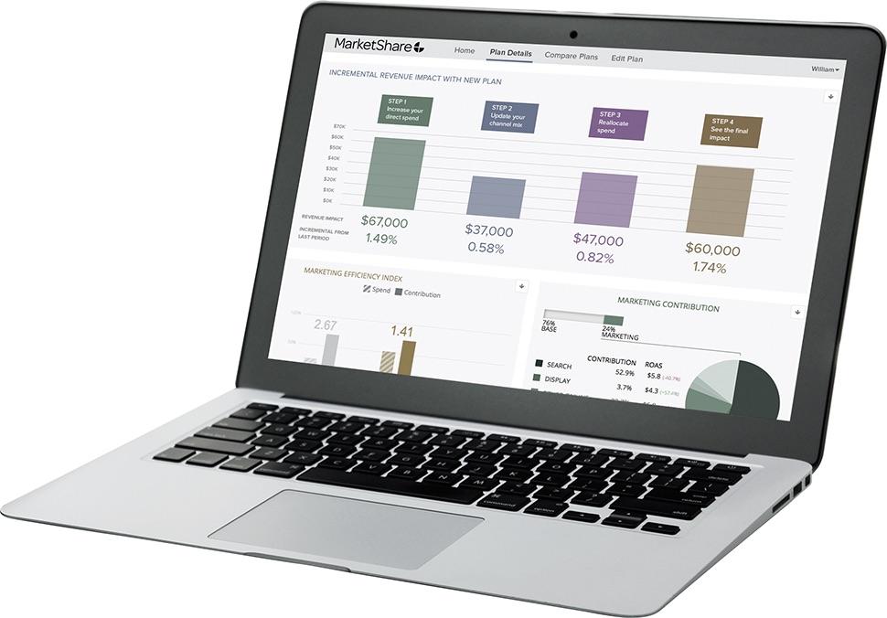 Product benchmark
