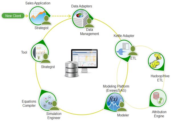 graphic explaining process flow
